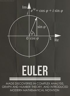 Unit Circle - Minimalist posters