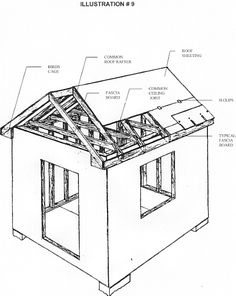 Free Shed Construction Guide (PDF required)