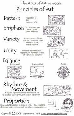 Printable art materials...principles of design and art