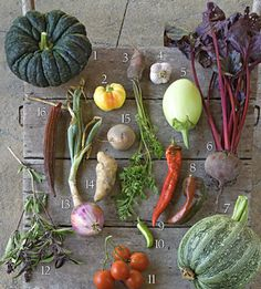 Once Upon a Seed: Seed Savers Exchange in Iowa -- Identifying Heirloom Edibles    http://www.midwestliving.com/garden/featured-mwl/seed-savers-exchange/#