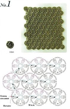 Crochet circles pattern