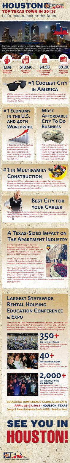 HOUSTON - TOP TEXAS TOWN IN 2013? Let's take a look at the facts.