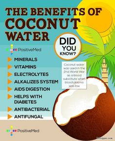 Benefits of Coconut Water via www.bittopper.com/post.php?id=15657534205271a295c9bae0.44588113