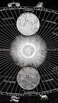 The Daily Glean: The Earth's orbit around the sun, illustrated