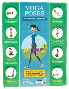 Sore and tight muscles ruining your day? If your aching body needs some love, yoga is the answer. Check out this infographic of poses that can help!  [sponsored by Arnicare]