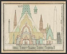 Remarkable Edifices Framed Print