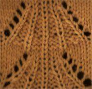 Umbrella - Knittingfool Stitch Detail