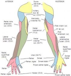 numbness treatment