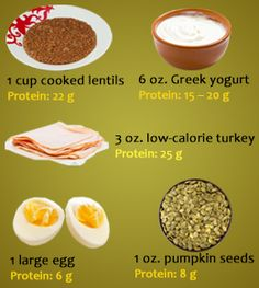 Five high-protein snacks