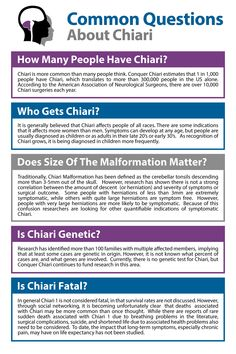 Common Questions About Chiari, visit http://www.conquerchiari.org/education/chiari-faqs.html for the full list