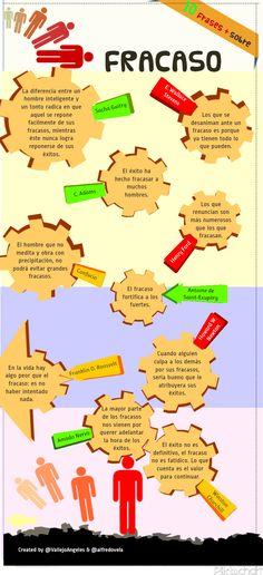 10 frases célebres sobre el fracaso (II parte) #infografia #infographic #citas #quotes