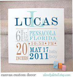Custom canvas print 10x10 Custom Birth Canvas by alovelydetail, $57.00