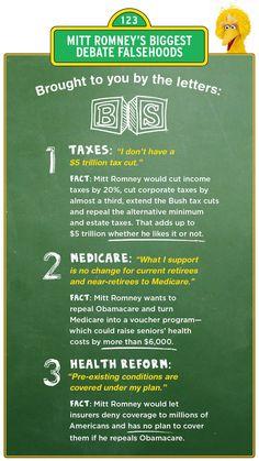 B.S. from Romney