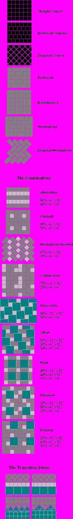 Ceramic Tile Pattern Sheet