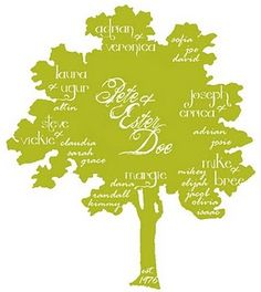 tutorials, family trees, famili tree, ordinari bree, families, famili histori, gift idea, extra ordinari, tree tutori