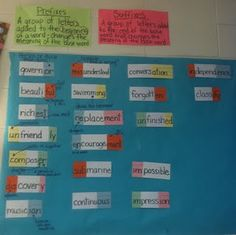 prefixes and suffixes chart