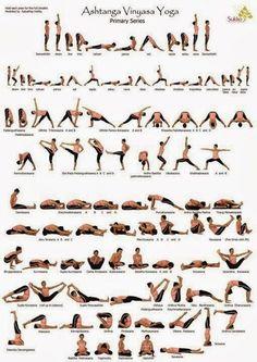 Yoga pose guide fit, primari seri, ashtanga vinyasa, ashtanga yoga, vinyasa yoga, yoga pose, exercis, health, workout