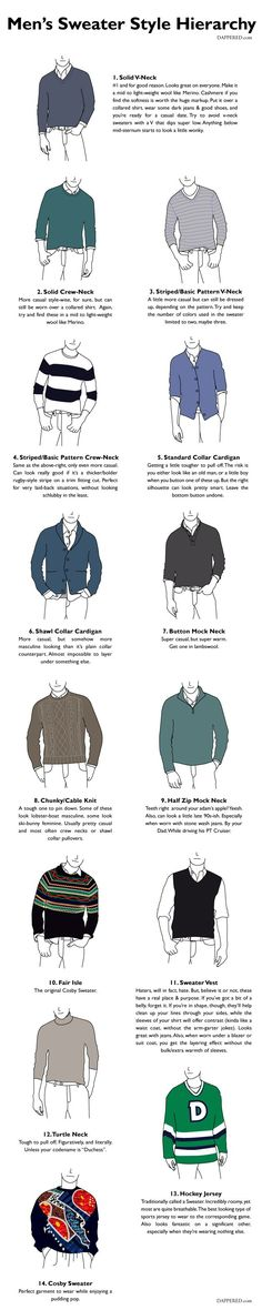 A hilarious hierarchy of men's sweater styles, from the solid-colored V-neck to Cosby.