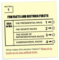 United States presidential election 2012 for elementary ...