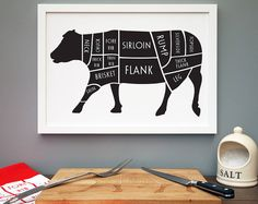 Butcher Beef Cuts Print ($25): Your carnivore lover will melt over this nose-to-tail butchery art print.