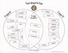 "This word sort takes the form of a Venn diagram. Students sort words into three categories: words where c says ""k,"" words where c says ""s,"" and words that contain both c sounds. This Venn diagram could very easily be used to practice the two sounds of g, too!"