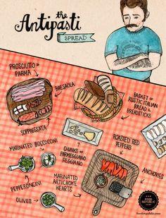 How to make the ultimate Italian antipasti spread by Yasmine Molavi for Food Republic.