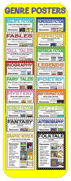 tpt languag, primari materi, classroom idea, art lesson, tpt sellersblogsetc, genr poster, languag art, writer, school idea