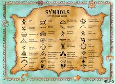 Every culture has developed their own unique symbols and signs over time, and Cherokee symbols are widely recognized language tools that were developed by the Native American Cherokees to portray their beliefs. Cherokee symbols are distinguished as syllabary symbols.