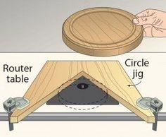 Circle jig