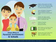 parents, schools, hands, parent involv, children, education, blog, teacher, back to school