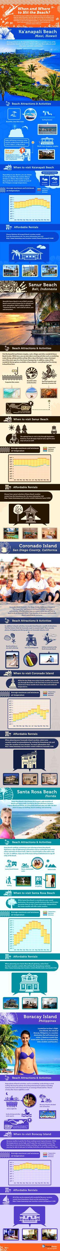 When/where to hit the beach for a great vacation!  Maui, Hawaii; Bali, Indonesia; Coronado Island, Cali;Santa Rosa Beach, FL; Boracay Island, Philippines.