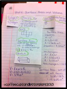 Coffee Cups and Lesson Plans: Interactive Notebooks: Surface Area