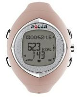 Review of Polar F6 Heart Rate Monitor