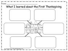 The First Thanksgiving KWL and Writing FREEBIE PACK