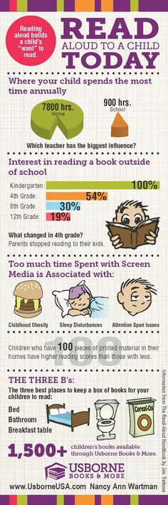 Read Aloud to a Child Today - This is always great information to send home to parents at the beginning of the year.y