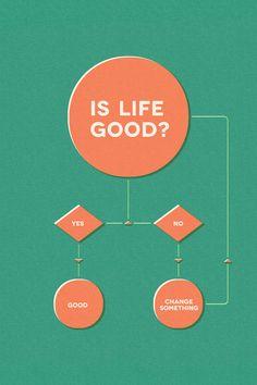 #Happy #life #secrets