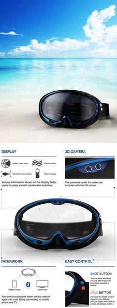 Smart Swimming Goggles