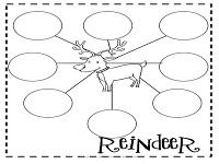 Reindeer Graphic Organizers - Pinned by @PediaStaff – Please visit http://ht.ly/63sNt for all (hundreds of) our pediatric therapy pins