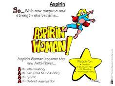 Aspirin | Nursing Mnemonics and Tips