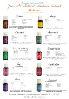 Young Living Essential Oils: Medicine Cabinet Makeover with Essential Oils
