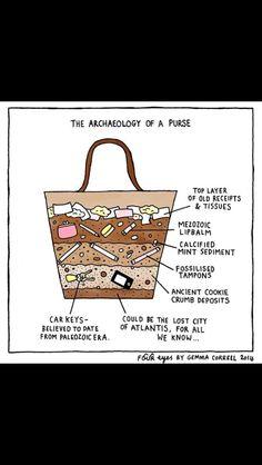 Purse archaeology