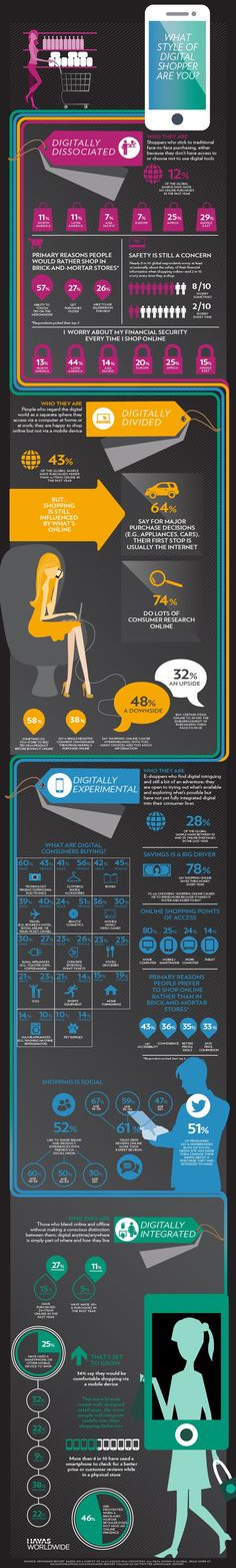 What Style of Digital Shopper Are You? #infografía