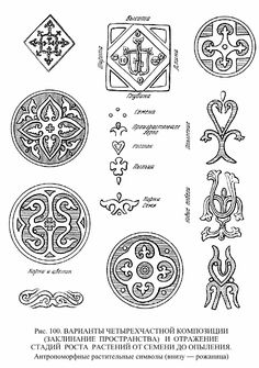 More patterns from jewelry pattern