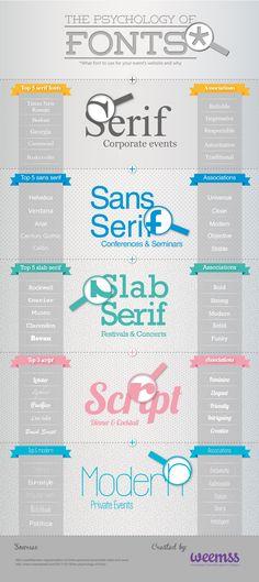 La psicología de las fuentes (tipografía) #infografia #infographic #design