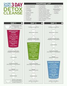 DR Oz 3 day cleanse. Did it, loved it, now I'm doing some meal replacements every week with the shakes!