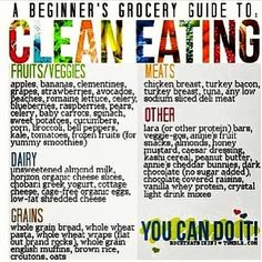 Clean eating grocery guide