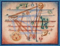 xul solar, carta natal, xulsola5354jpg 600469, sin título, 1887 1963