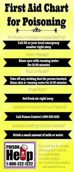 make sure you know what to do in case there is a poisoning emergency. Call poison control and use the Poisoning First Aid Chart http://preparednessmama.com/poisoning-first-aid/