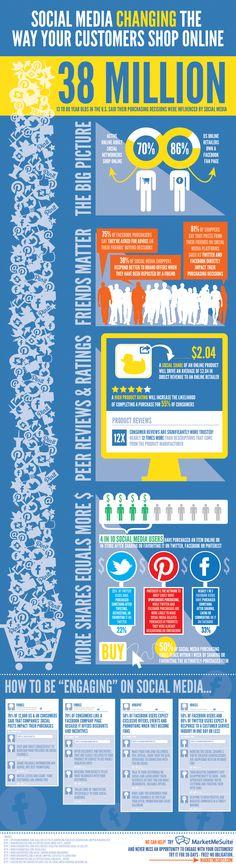 15 Fakten zum Social Commerce & Online Shopping in Social Networks