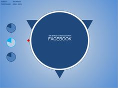 The World is Obsessed With #Facebook